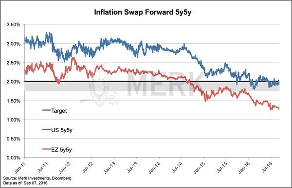 merk_inflation