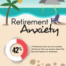 Less than Half of Non-Retired Americans Confident They'll Reach Financial Goals