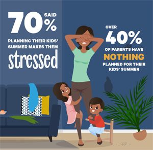 With 70% of Parents Stressed About Summer, a Family Bucket
